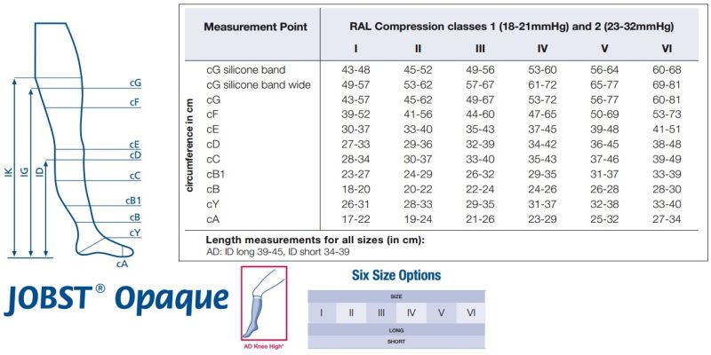 how to choose the right size compression stockings