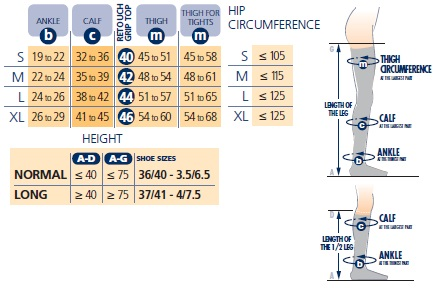 eec913afac Sigvaris Size Charts - Compression Stockings