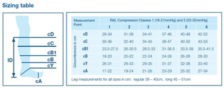 Jobst for Men Ambition Sizing Chart