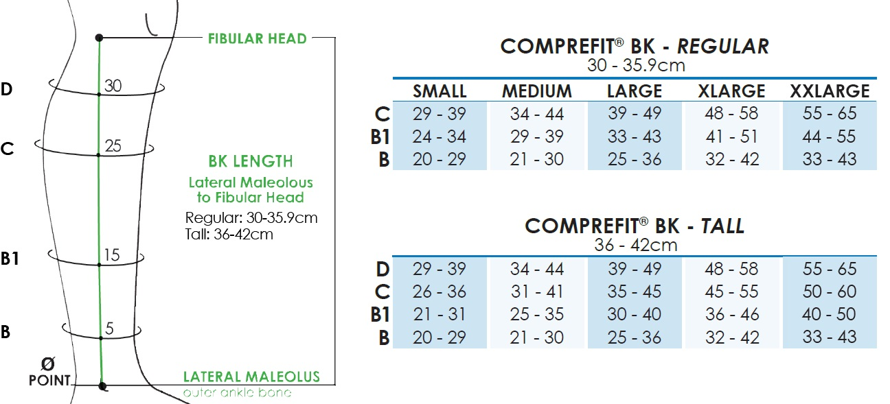 CompreFit Below Knee Sizing Guide