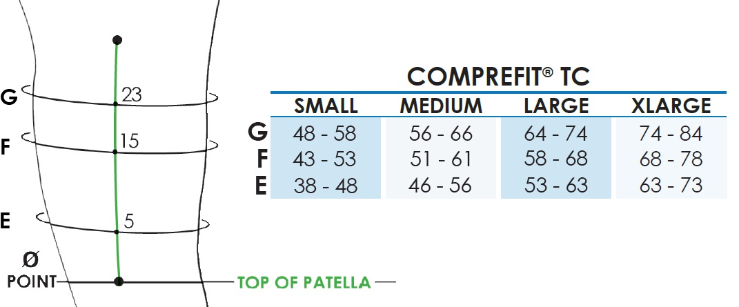 CompreFit Thigh Component Sizing Guide