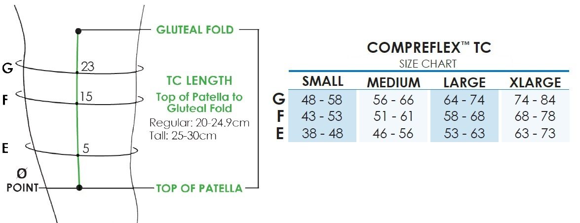 CompreFlex Thigh Component Sizing Guid