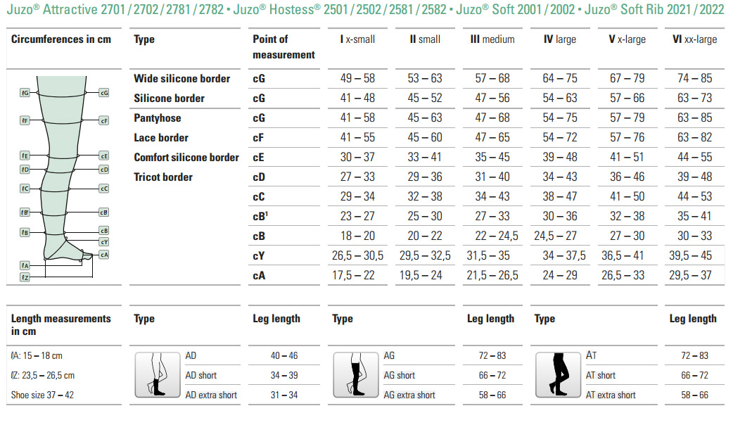 Juzo Attractive Sizing Chart