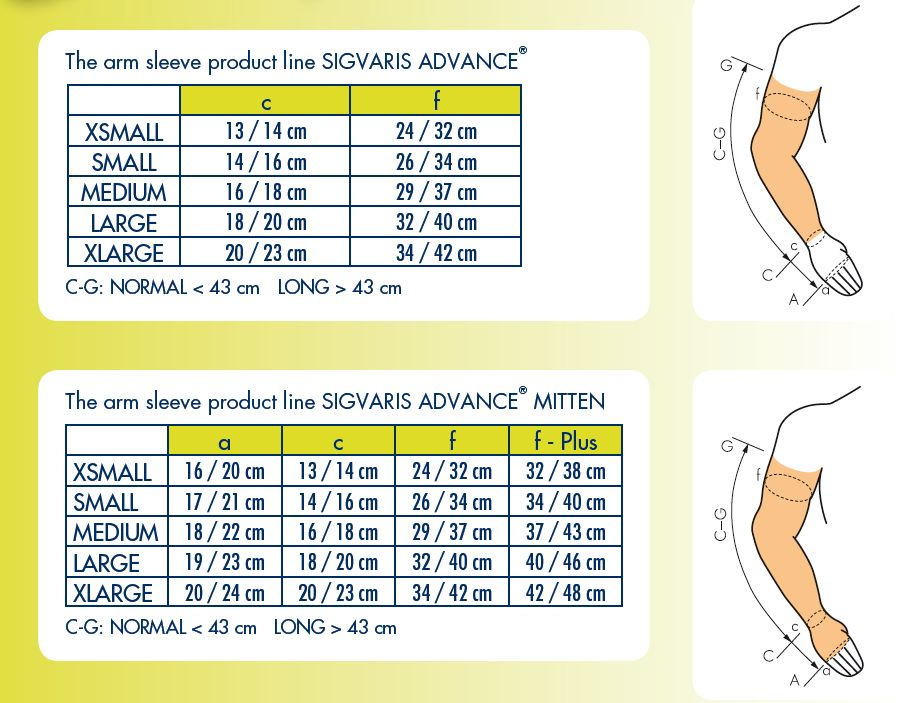 b5632e4fc7 Specifications of the Sigvaris Advance 20 - 25 mmHg Black Compression  Sleeve with Grip Top