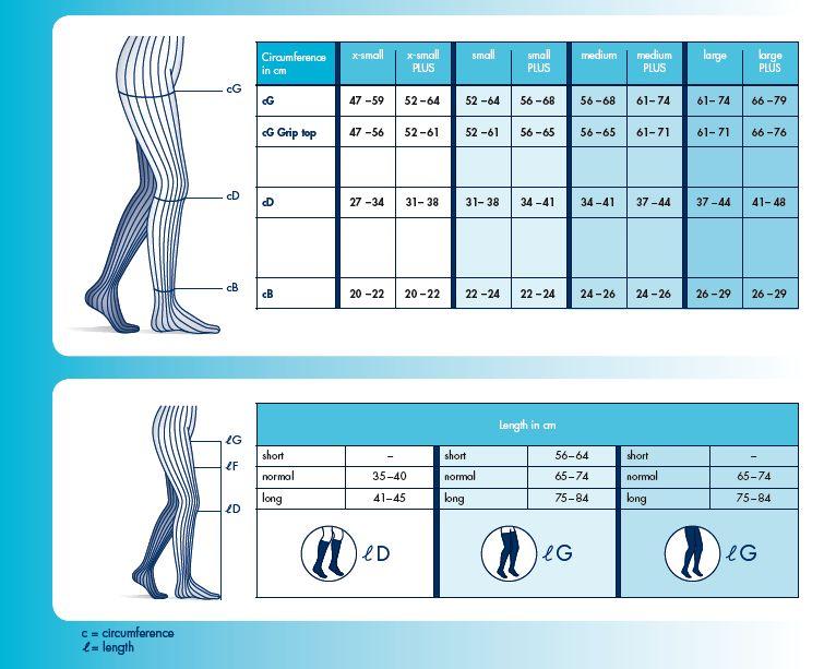 Sigvaris unisex comfort class 2 caramel bodyform compression tights
